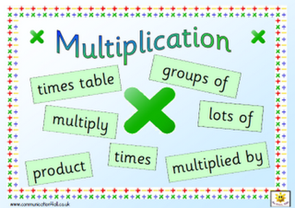 search results for �3rd grade multiplication� � calendar 2015